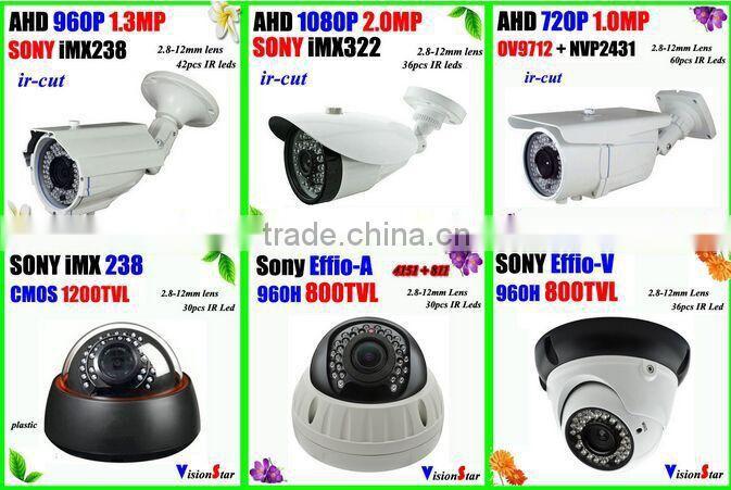 USB2 Camera Shield