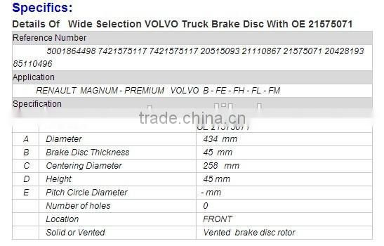 50-808-019 VOLVO hevay duty truck parts oem 21575071 truck auto parts disc brake pads price