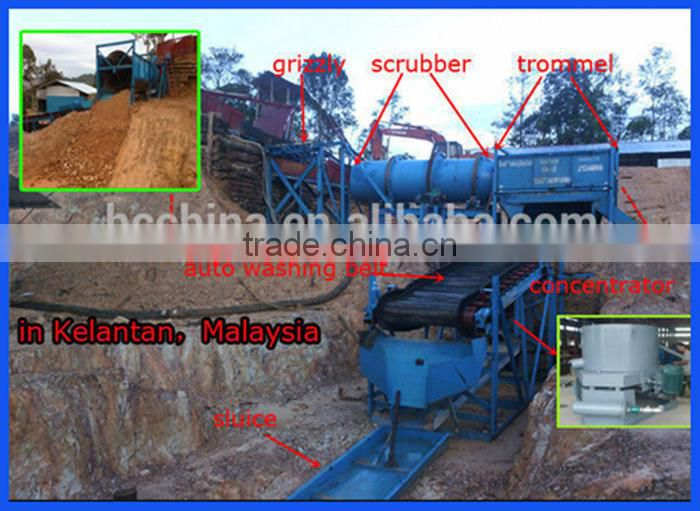 Hengchuan Gold Ore Washing Machine/african Gold Washer Plant/gold Mine Equipment For Sale
