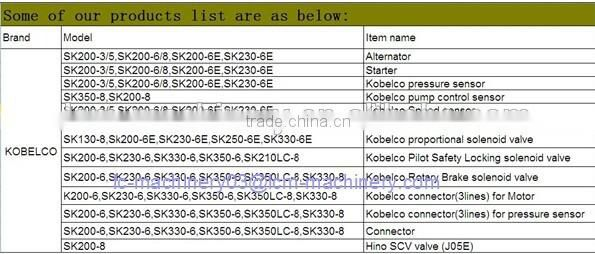 P11C water pump,P11C engine water pump,kobelco excavator water pump VHS161004120 for SK460-8/SK480-8