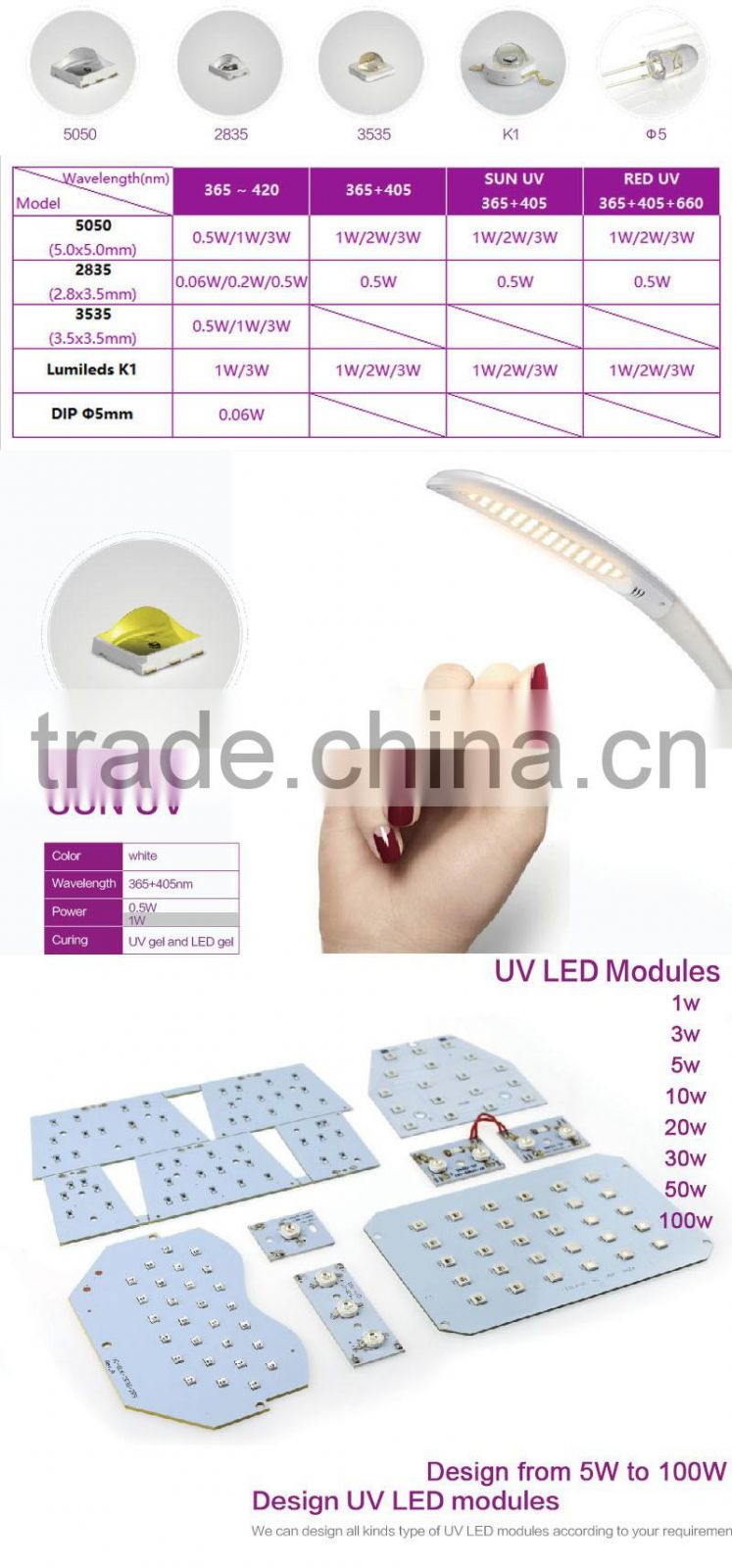 UVLED High Power Lumileds K1 uv led chip 1w 405nm with CE rohs LOW price