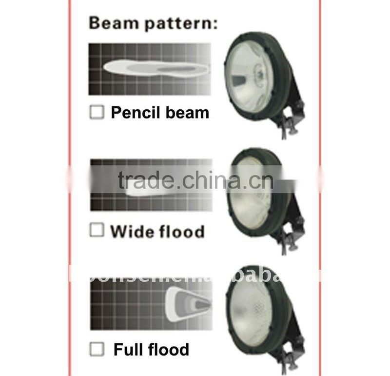 BOS900,off road lamp,used for Truck,Farming, Heavy-Duty SUV, ATV, mining, off-road HID work light