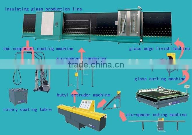 Insulating glass two- component coating machine