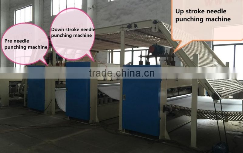 thermo bonded wadding production line