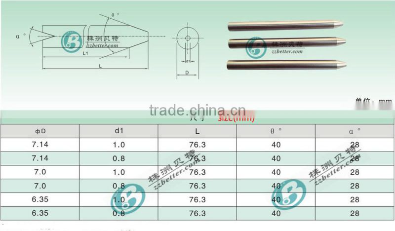 High Quality Tungsten Carbide Roctec-500 water jet nozzles