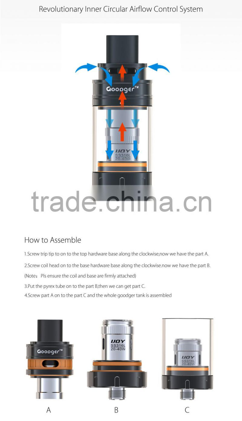Top Filling Systerm Authentic IJOY Goodger Tank Atomizer 4.5ml Ijoy Goodger in Revolutionary lnner Circular Airflow Control