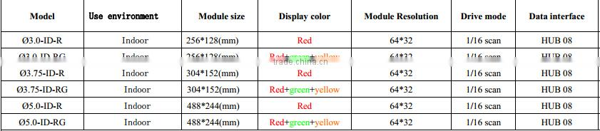 p6 indoor hub08 hub12 hub75 full color rgb led display screen modules/smd led pcb module/led module 220v