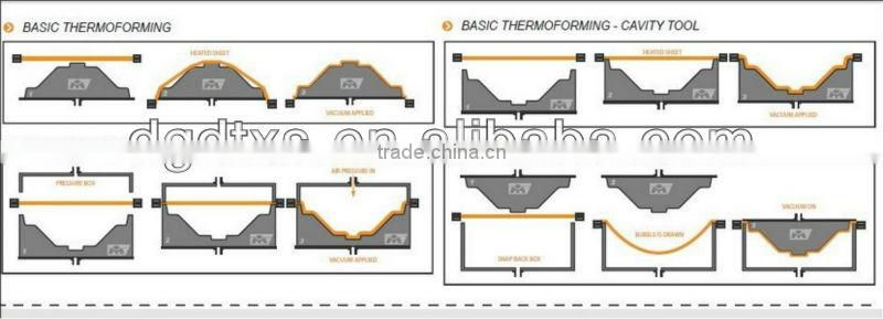 OEM Large Plastic vacuum formed Thermoforming Logo