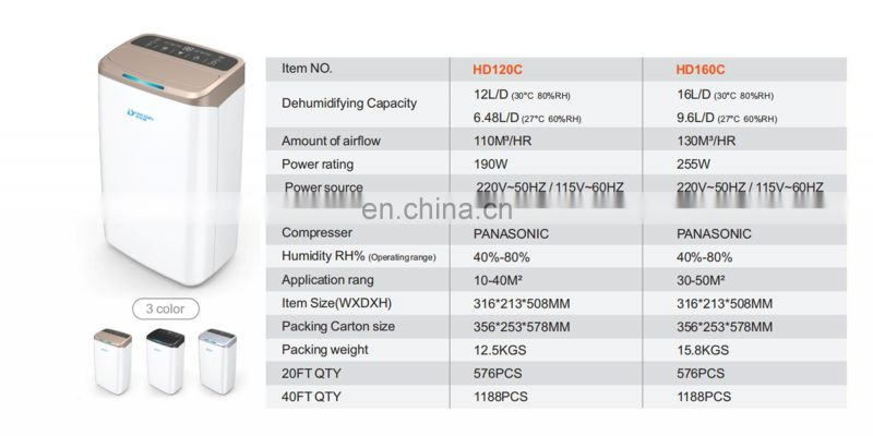Dorosin 16L/D new design household dehumidifier for bedroom big promotion