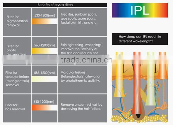 Manufacture Professional Portable IPL Hair Removal