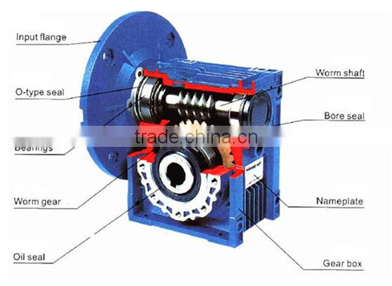 Gearbox Speed Reducer