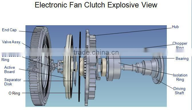 electronic fan clutch for volvo d13 great installation of wiring electronic fan clutch volvo truck parts fan clutch of fan clutch for rh detail en