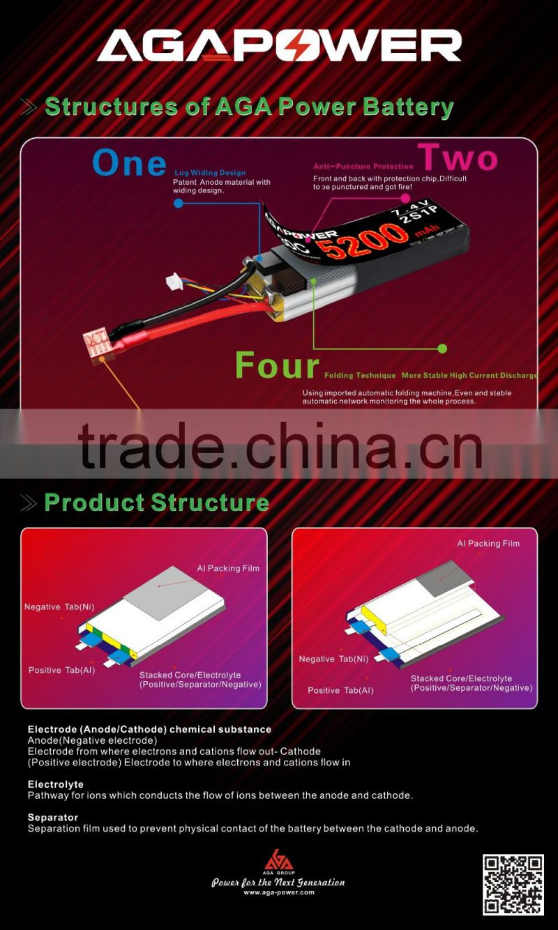 Hard case 14.8V lithium polymer battery for RC CAR | Traxxas li-polymer RC Helicopter CAR Racing | Futaba rc car power supply