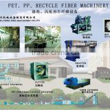 Fiber Machinery
