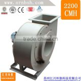 China General Industrial Equipment Explosion-proof Anti-corrosion Glass Reinforced Plastic Centrifugal blower Fan