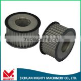 HTD 5M Timing Belt Pulley with Keyway