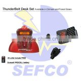 Thunder bolt storm detector design and varieties well