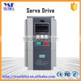 Made in China Engineering Integrated vector control platform DSP+FPGA inverter Frequency Converter lifting Servo drive