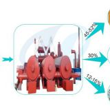 Continuous tyre process pyrolysis plant