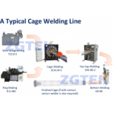 Steel wire cage welding production line