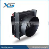 wind power ,gearbox oil/ lubrication oil cooler,cooler package, heat exchanger