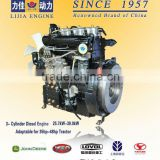 Inquiry about Factory Direct!SL3100ABT Tractor Engine