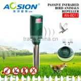 Eco-Friendly Feature and bird,duck,peacock cat,dog pig Pest Type sonic dogs and cats repeller