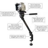 Inquiry about United States Tabletop Monopod