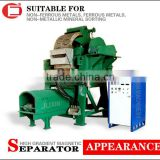 Contact Us for High Gradient Magnetic Separator