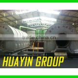 CHEAPEST price HIGH QUALITY pyrolysis oil equipment in 2014/4 workers/High profit