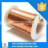 China Best Price Copper Clad Steel Wire