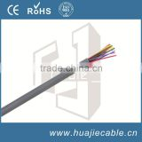 round telephone cable