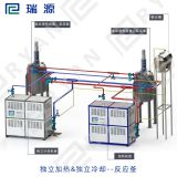 electric thermal oil heater for heating double reactor in chemical industry