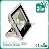 hot selling outdoor led flood lights die-casting aluminum led floodlights 100W 30W ultra-thin floodlight in competitive price
