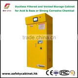 INQUIRY ABOUT Laboratory Ductless Vented Filtered Storage Cabinet for Acid Base