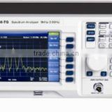 Spectrum Analyzers SA9130