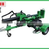 Changzhou CE wood industrial screw used gas log splitters