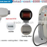 Vertical equipment 810 diode laser with portable optional