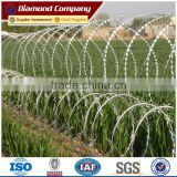 Inquiry about Razor Wire/Galvanized Razor Wire/single loop razor barbed wire/cross type razor barbed wire