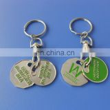 Canadian token double cart coins keychain cart coins keyring