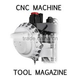 High precision/speed/efficiency cnc router auto tool changer/auto tool change cnc router