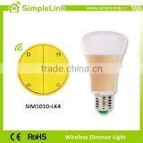 China products led dimmer 220v