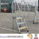 Portable Lightweight Aluminum Platform Step Ladders