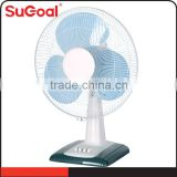 China Factory roof top ventilation fan