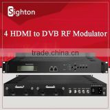 ( HDMI/ SDI in, DVB-T/ DVB-C/ ISDB-T out) best offer of HD encoder modulator                                                                         Quality Choice