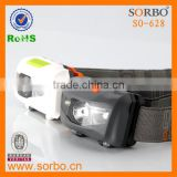 SORBO Wholesale High Power Headlamp for Camping,Emergency Portable ABS LED Headlight,USB Rechargeable Waterproof Outdoor Light