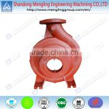 German export casting gray iron pump casing