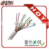 2 4 8C fire control alarm security power and signal cable