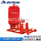Fire Fighting Water Supply Pump Set