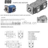 Permco Hydraulic Gear Pump 5100 Series
